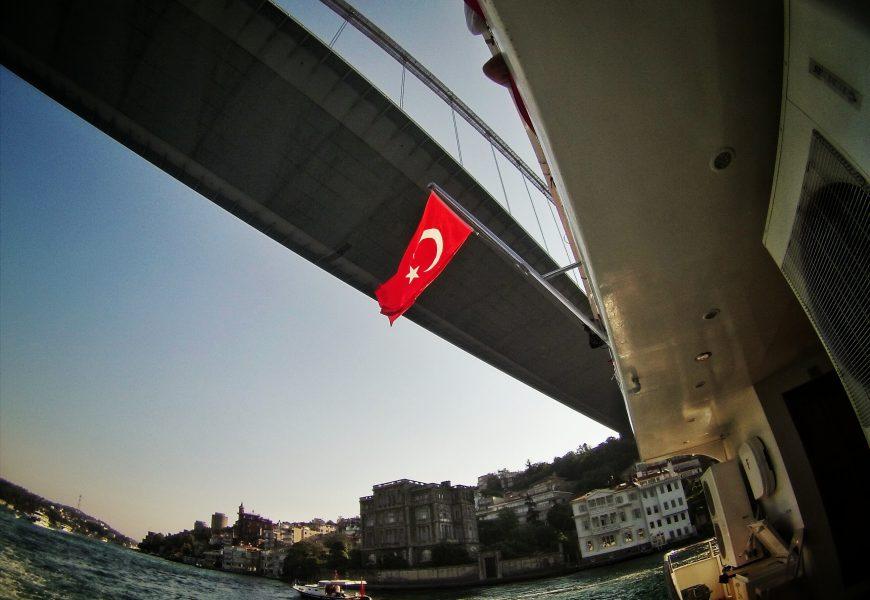 Turkey_economy